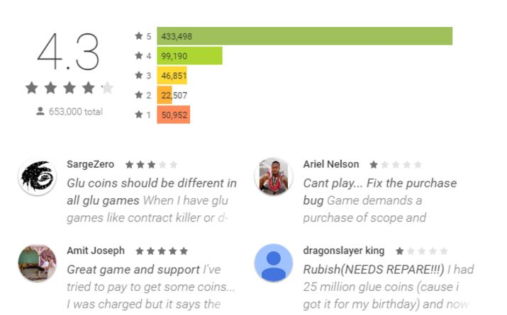 How to improve your ASO presence in Google play with Reviews – ASO